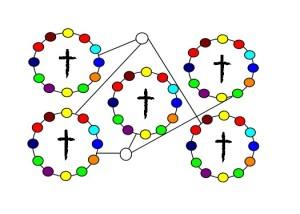 networkleadership1